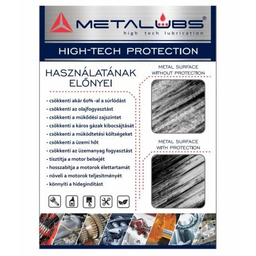 Metalubs használat előnyei poszter 65 × 90 cm